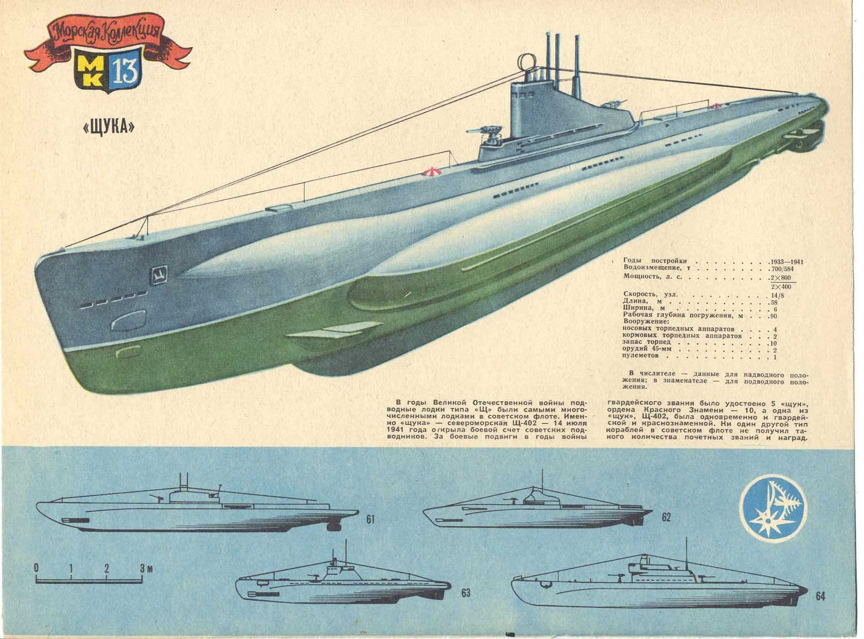 подводная лодка с фото и описанием