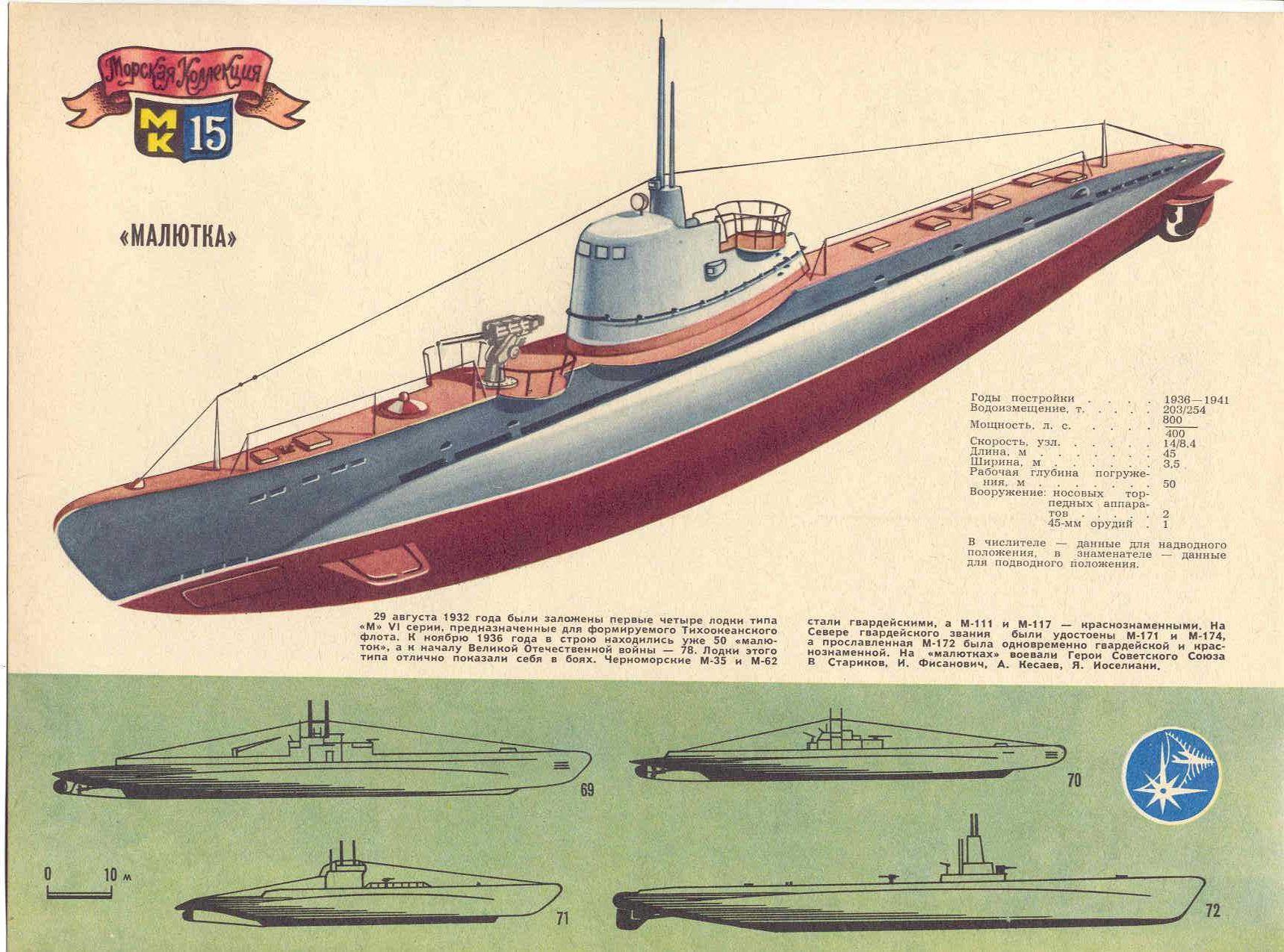 Схема подводных лодок второй мировой войны