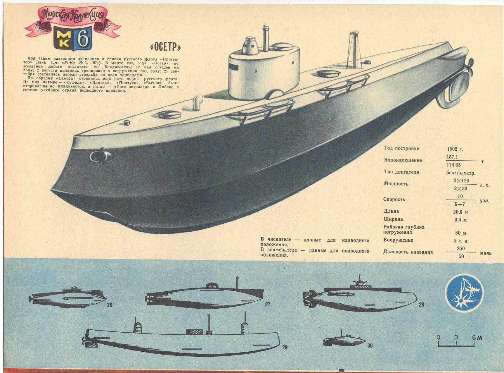 подводная лодка журнал официальный сайт