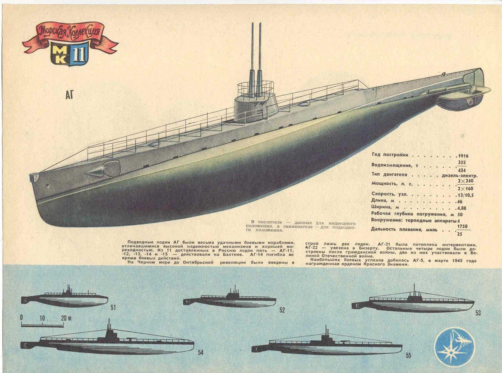 максимальное погружение подводной лодки по времени
